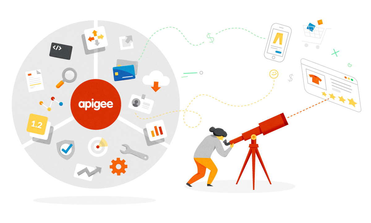 Apigee Management Services